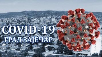 Три нова случаја заразе вирусом Covid-19 у Зајечару