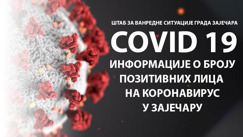 ШВС града Зајечара - Још седам новооболелих од коронавируса на територији града Зајечара