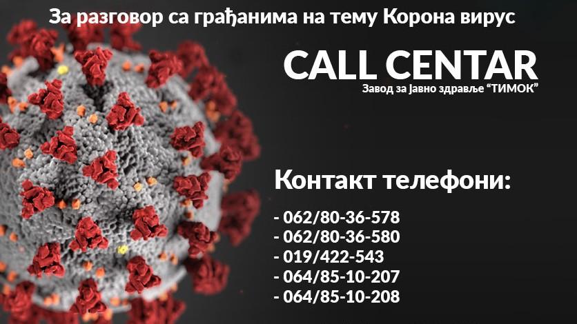 Контакт телефони Завода за јавно здравље