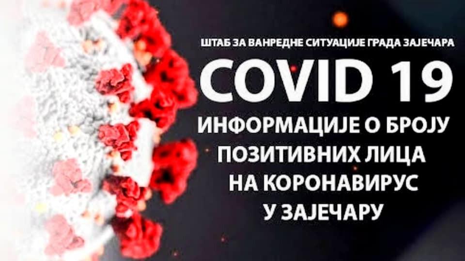 COVID-19: Још један потврђен случај вируса у Зајечару