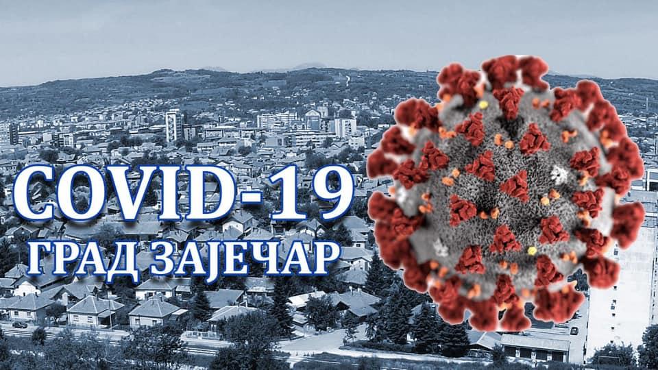 COVID-19 Зајечар: Нема нових случајева особа инфицираних вирусом